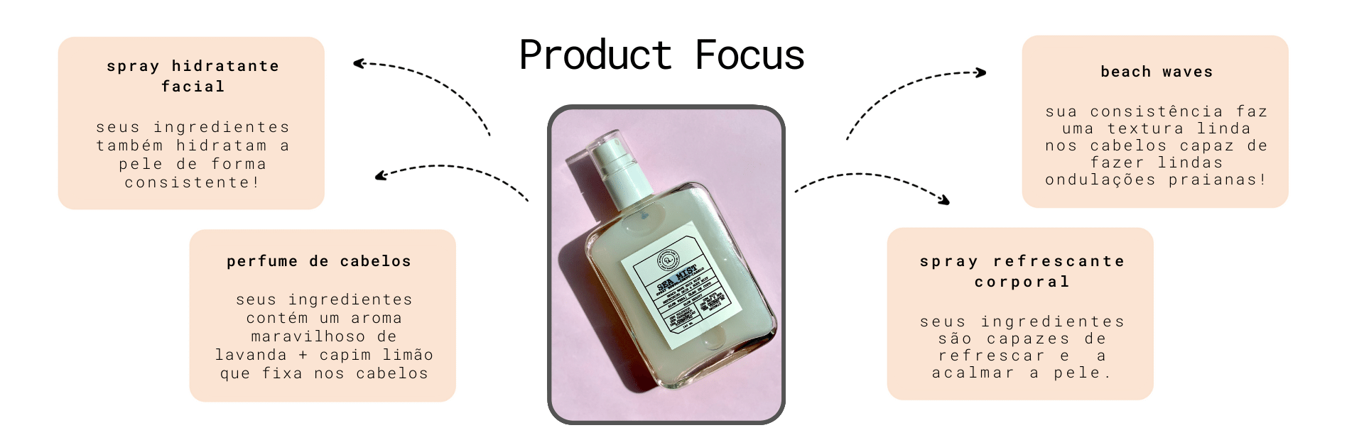 [Banner produto] sea mist