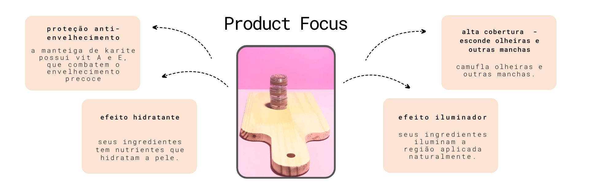 [Banner produto] corretivo 1
