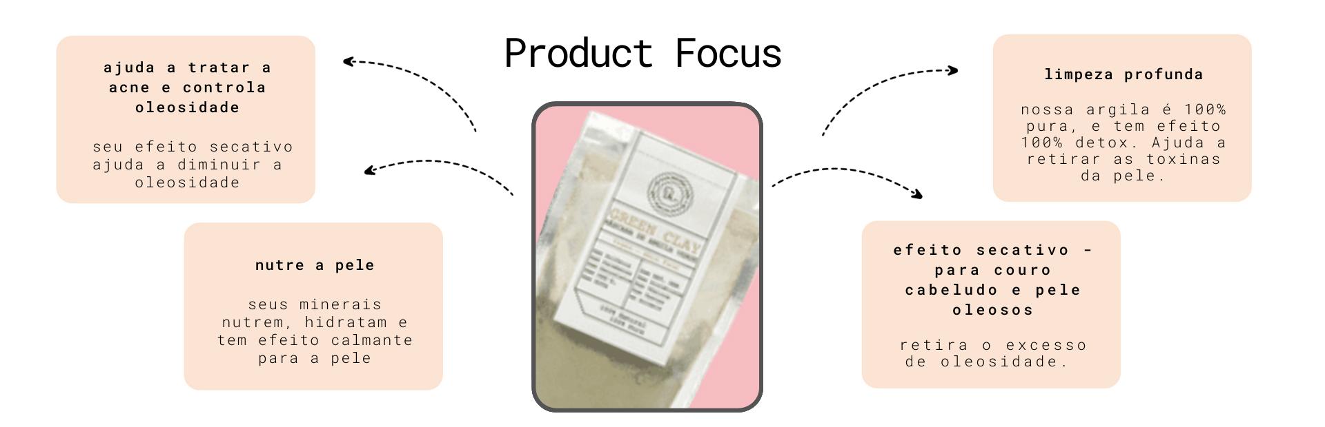 [Banner produto] argila verde