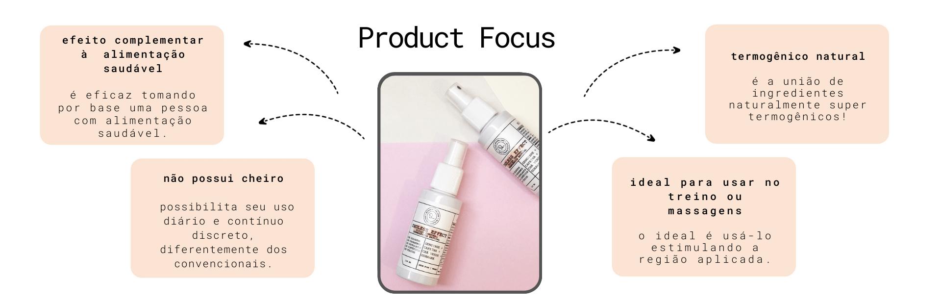[Banner produto] termogênico
